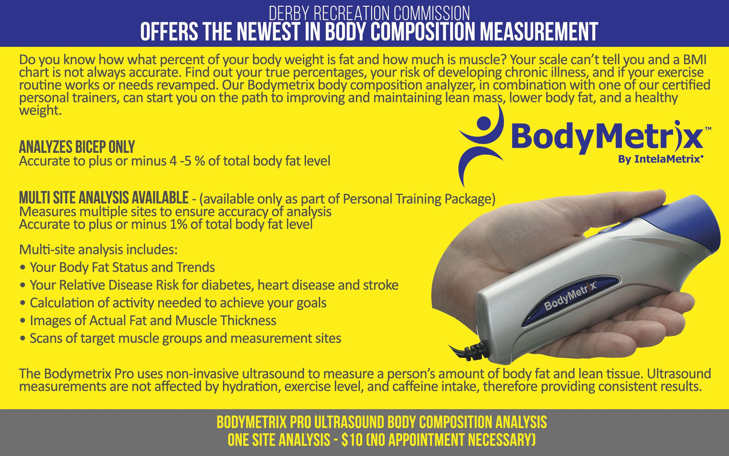 BodyMetrix